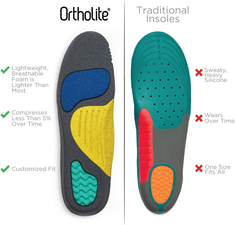 Ortholite All Day Insoles, Athletic Triple Zone, Arch Support, Absorbs Shock Comfortable Inserts, Won't Compress, Breathable Shoe Insole for Flat Feet, Running Foam Insert, Women's Size 9 Mens 7: Health & Personal Care