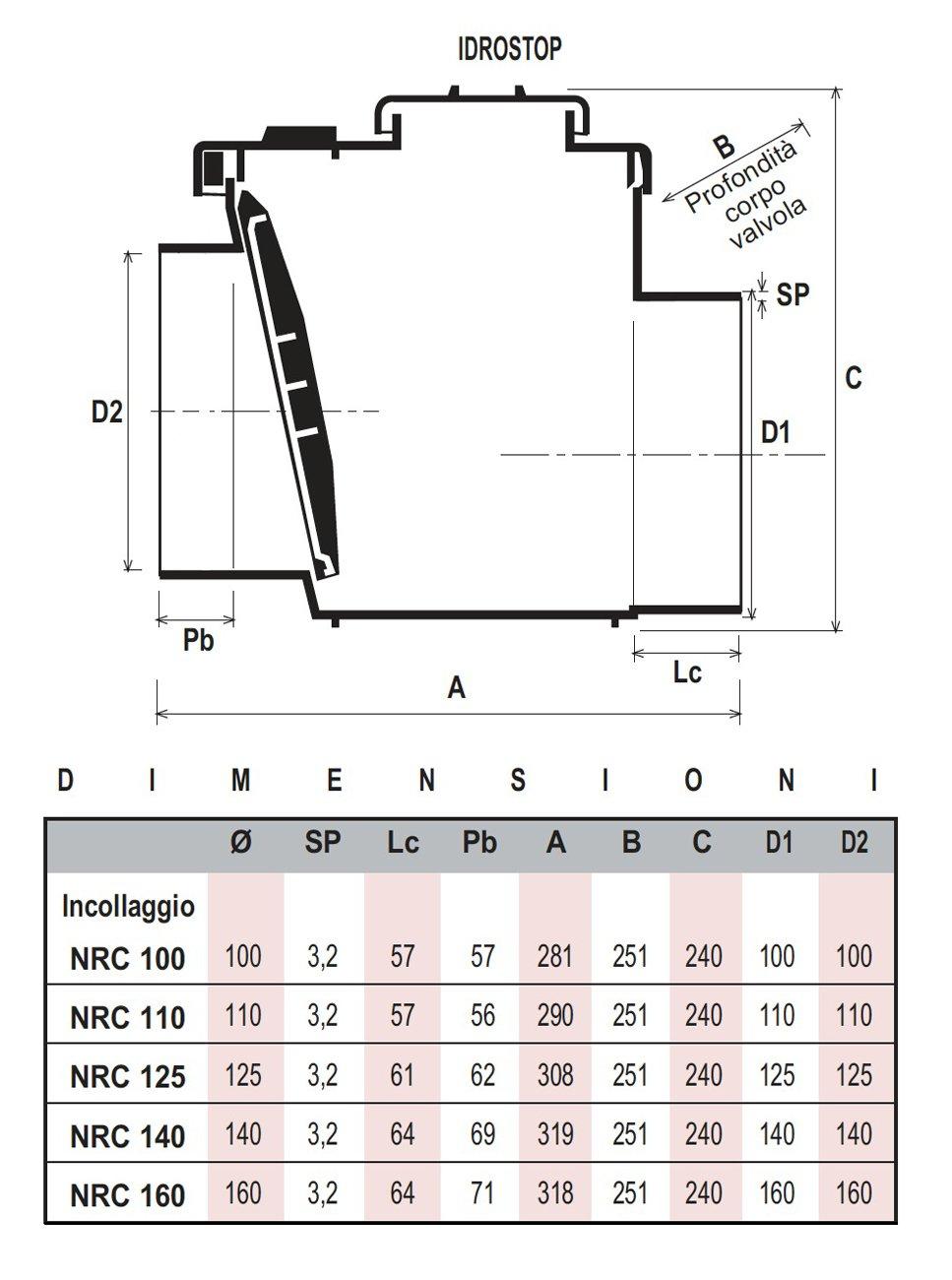 di/ámetro 160/mm First plast nrc160/a V/álvula antirretorno de PVC ad pegar rojo