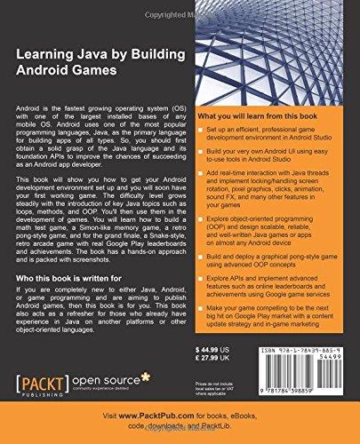 android programming for beginners learning john horton pdf