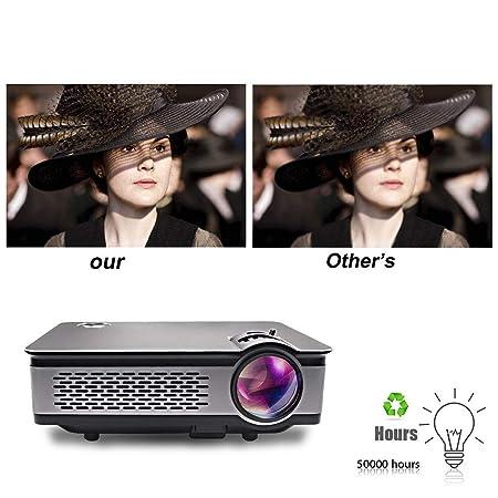 Proyector casero, proyector Video de HD, L5 HD Mini proyector Real ...