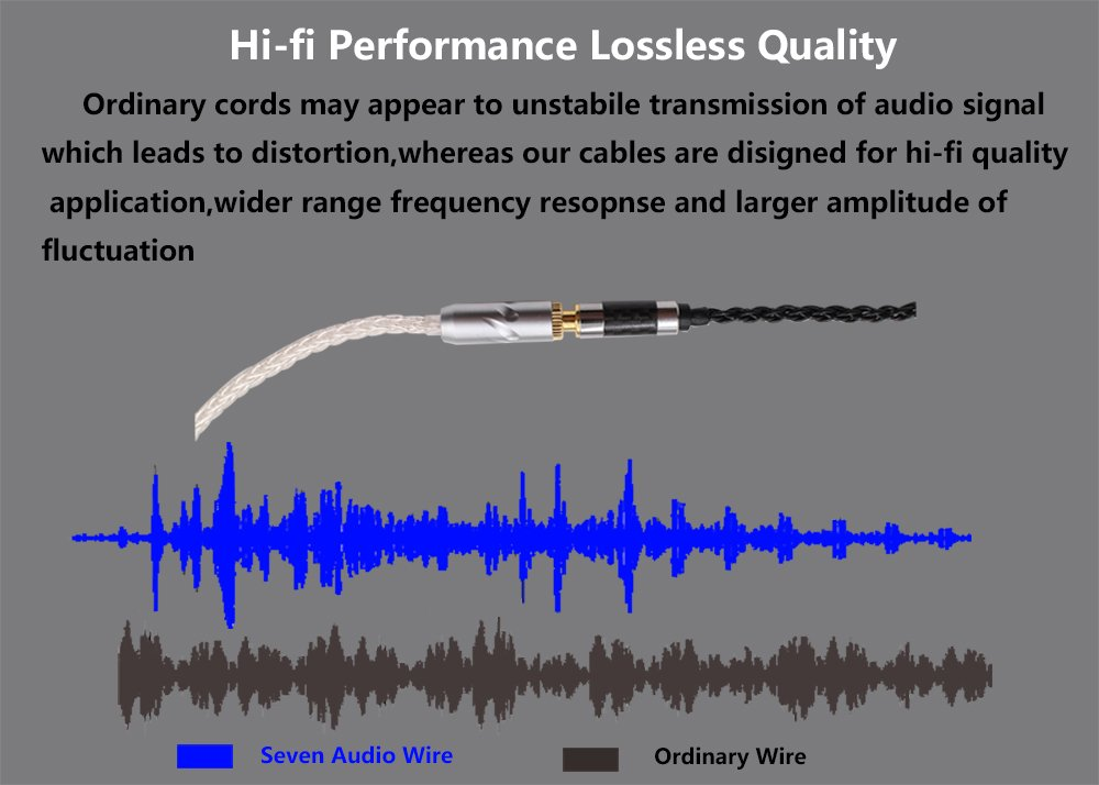4.4MM to 2.5MM Balanced Extension Cable 8 Core Extension Cord for Phones,Headphones,Speakers,Tablets,PCs,MP3 Players and More