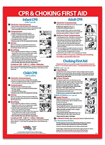 Cpr & Choking First Aid Poster / Chart for Infants, Children & Adults Laminated