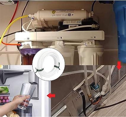 FOCCTS - Tubo de suministro de agua y conectores para nevera de 15 ...