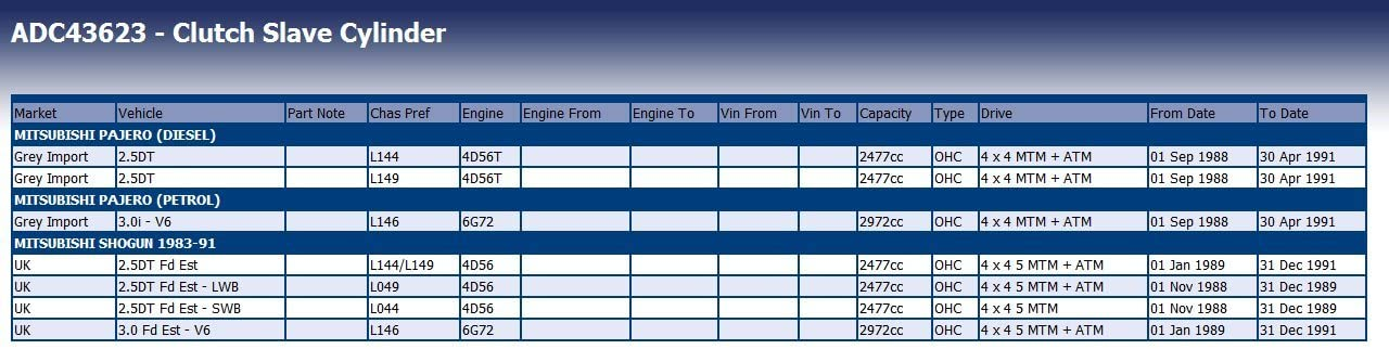 embrague Blue Print ADC43623 Cilindro receptor