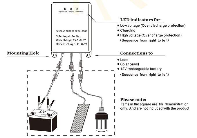 Amazon.com: Sunway kit de controlador de carga con paneles ...