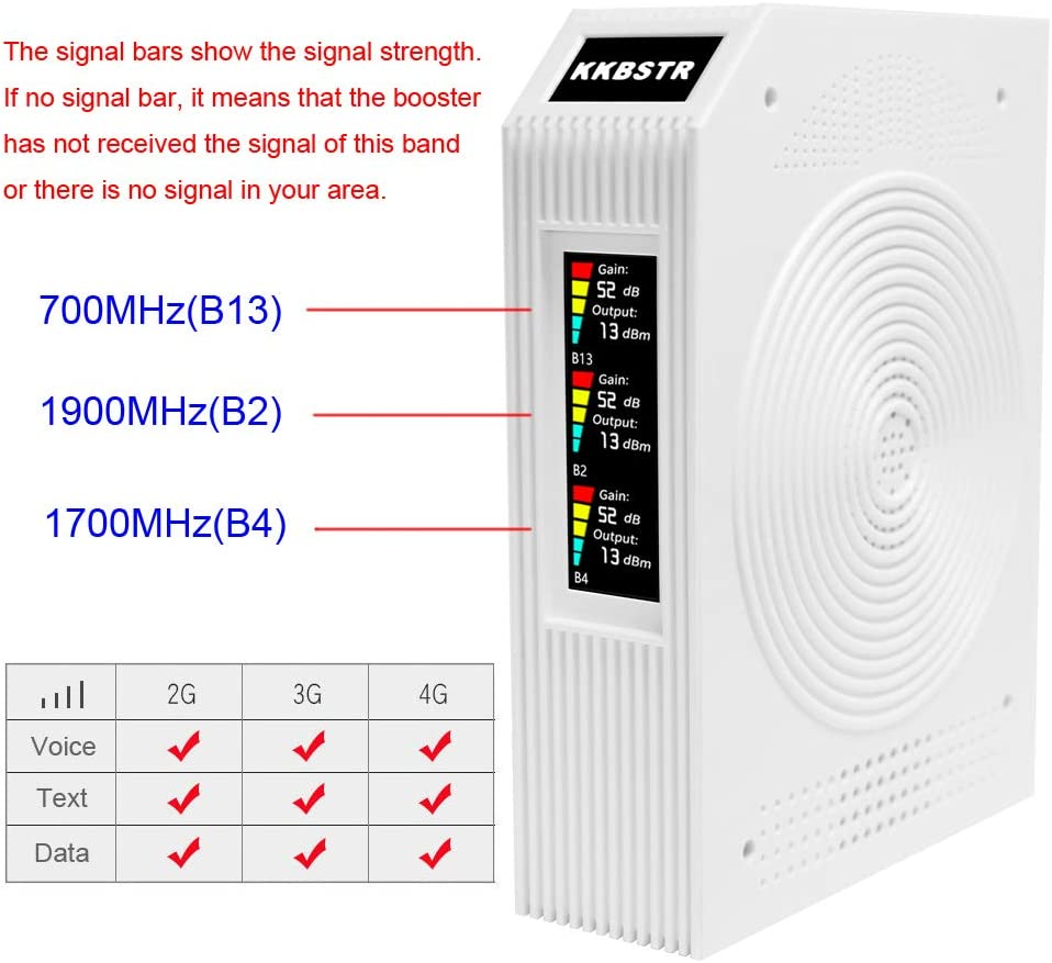 Verizon 2G 3G Cell Phone Signal Booster ATT T-Mobile Sprint 2G 3G 4G LTE Tri-Band Cellular Amplifier Kit