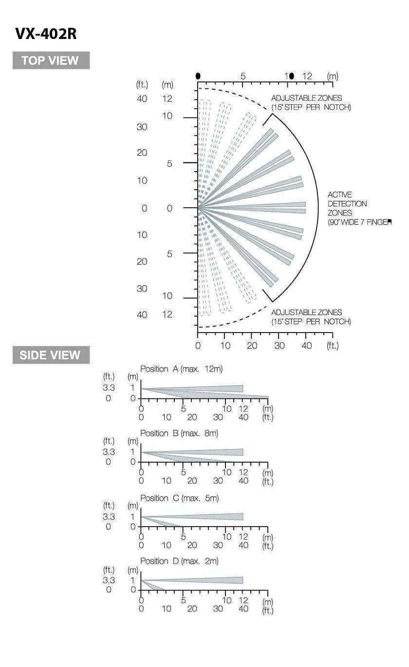 Optex VX-402R Sensor infrarrojo pasivo (PIR) Inalámbrico Pared Blanco detector de movimiento - Sensor de movimiento (Sensor infrarrojo pasivo (PIR), ...