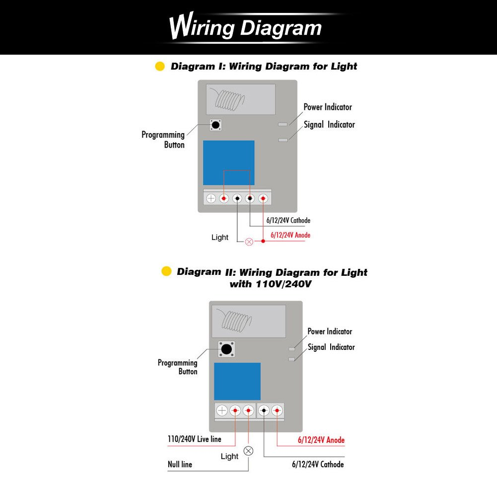 Relay Switch Dc 12v Wireless Rf Remote Control 433mhz One 1 Plug And 110v Wiring Diagram Swicth Channel With Two Transmitters Ysl116d4n Fba Outlet Switches Tools Home