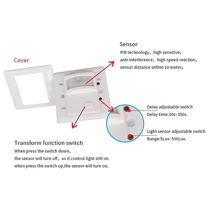 Sharplace 220V Interruptor Infrarrojo de Movimiento de Llámpara de PIR - Blanco: Amazon.es: Bricolaje y herramientas