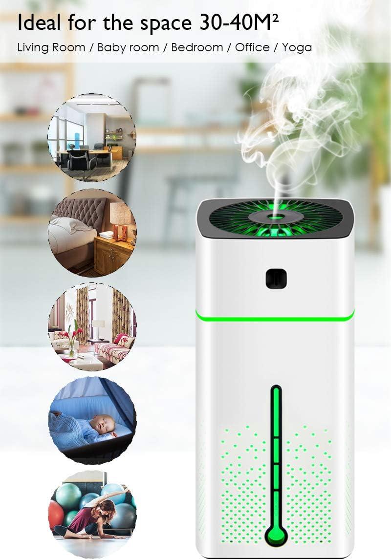 Ultraschall Luftbefeuchter 7 LED Aroma Diffuser Aromatherapie 1000ML Humidifier