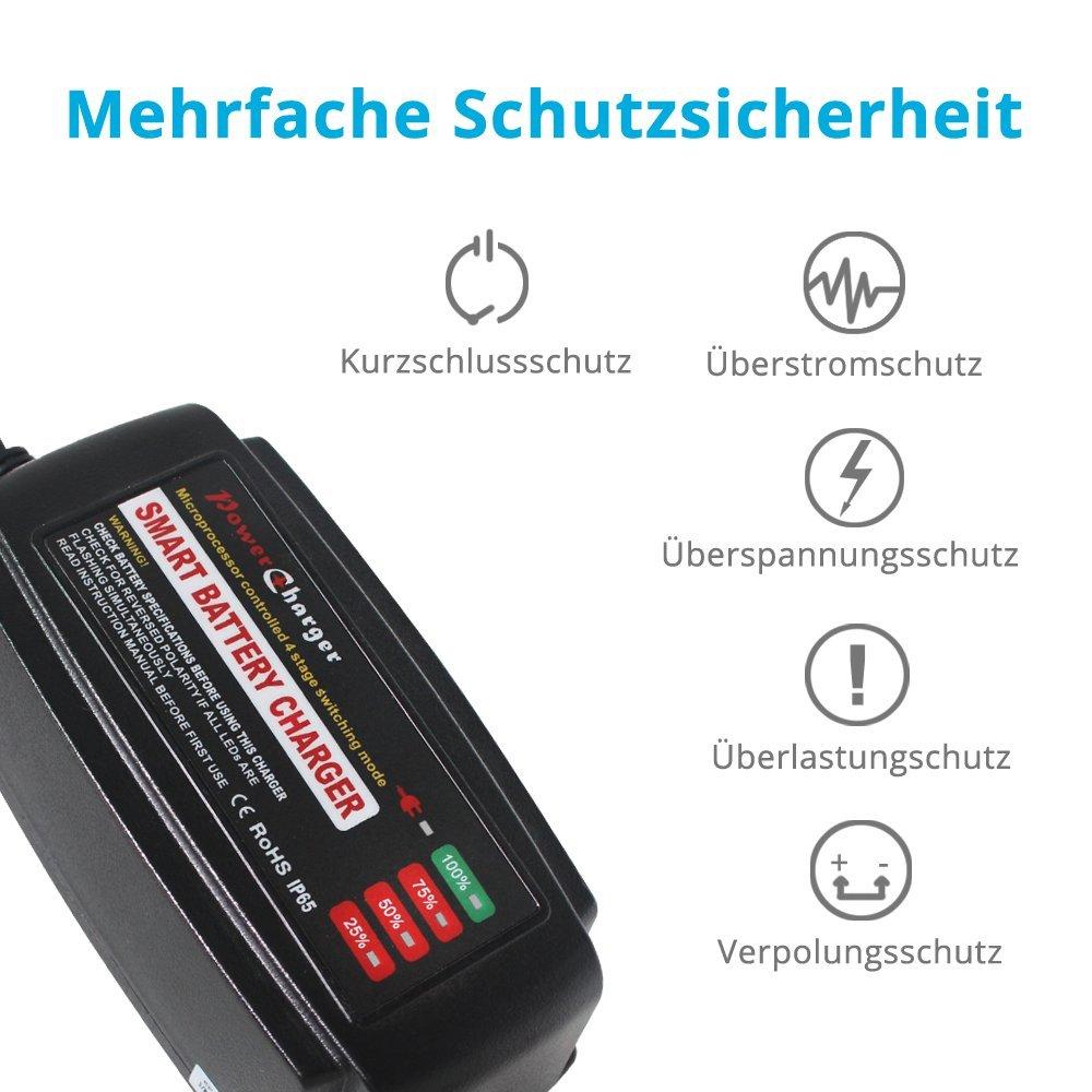 in OVP 2A; NEU Bosch E-Bike Compact Charger; 36V