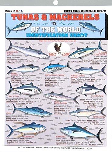 Tightline Publications Tunas & Mackerel Chart - Helps Identify Different Species