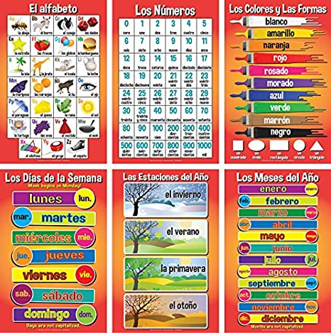 Amazon.com: Set of Basic Spanish Posters #1 (Set of 6): Industrial & Scientific