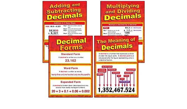 Amazon.com : All About Decimals Bulletin Board Set: Math for CCSS ...
