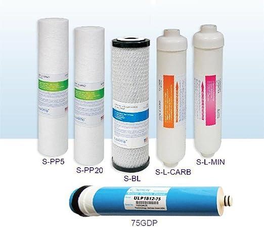 Juego de filtros con membrana de repuesto para 6 niveles ósmosis ...