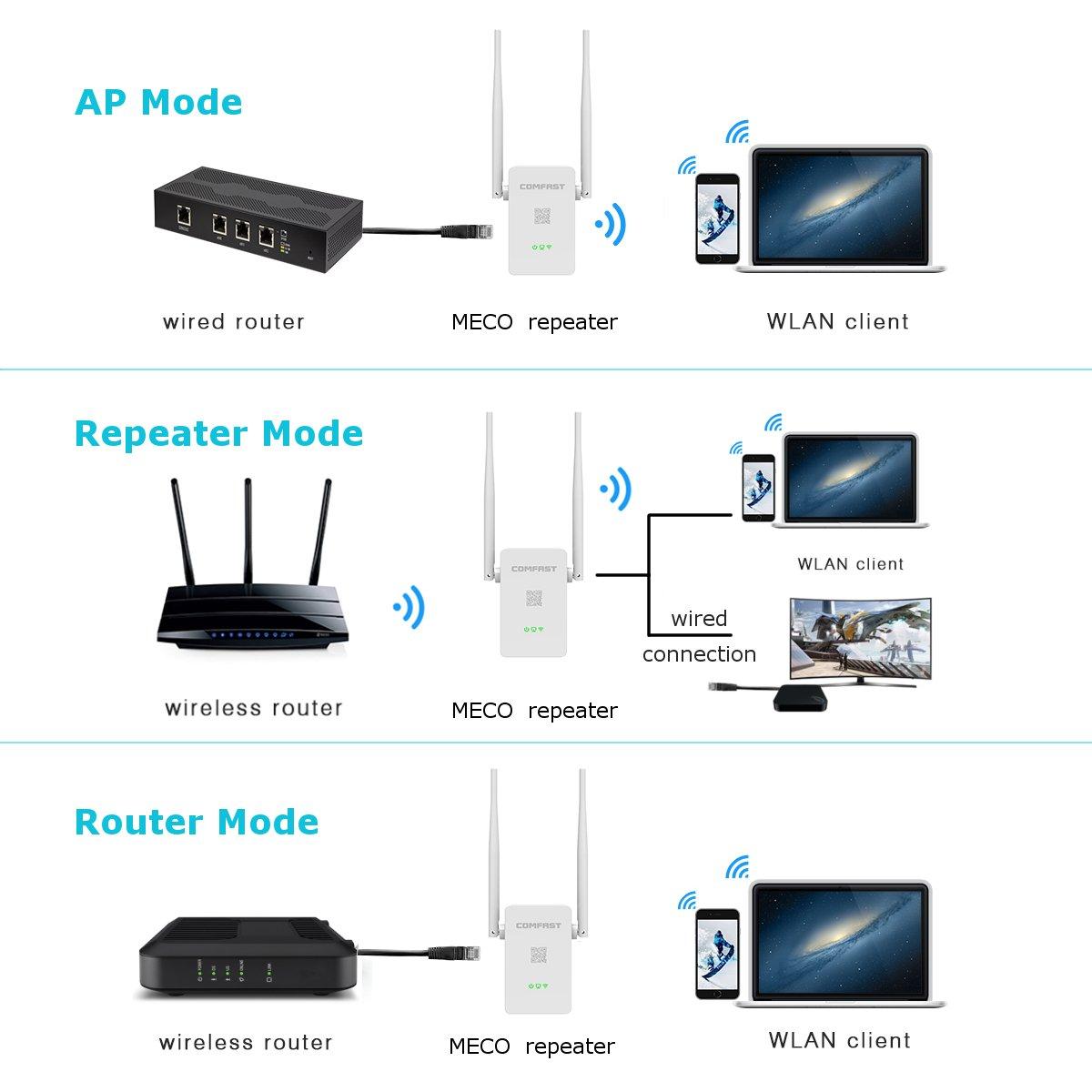 Nett Am Verstärker T Wireless Router Fotos - Schaltplan Serie ...