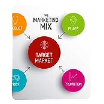 alfombrilla de ratón 4P modelo de mezcla de marketing: Amazon.es: Electrónica