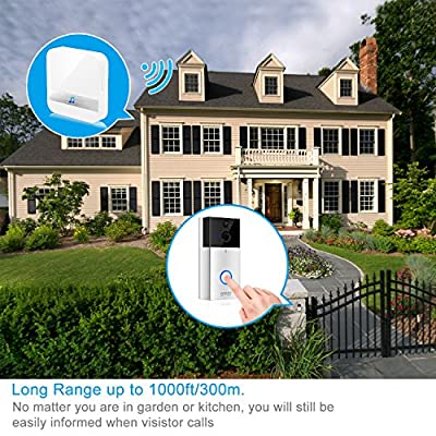 Wireless Video Doorbell, Wifi Smart Doorbell 720P HD Security Camera with CD Quality Chime, Real-Time Two-Way Talk and Video, Night Vision, PIR Motion Detection for IOS and Android