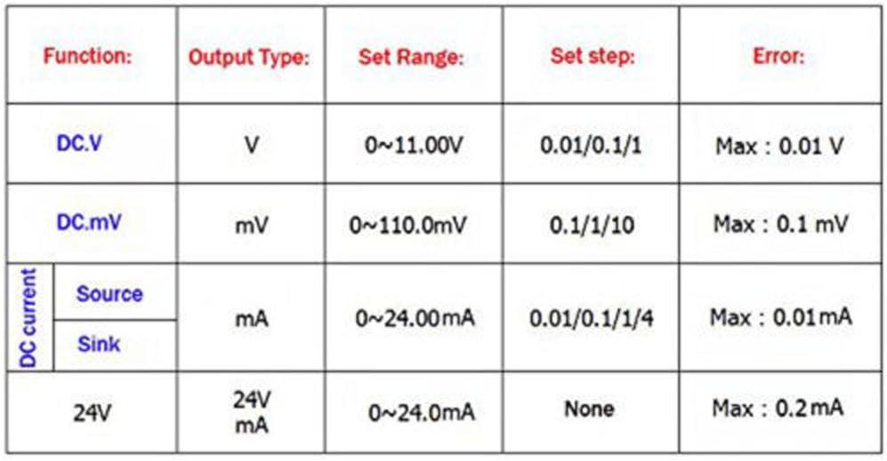 Resistance Current Voltage Meter Voltmeter Signal Generator Source Process Calibrator LCD Display 4-20mA//0-10V//mV LB02