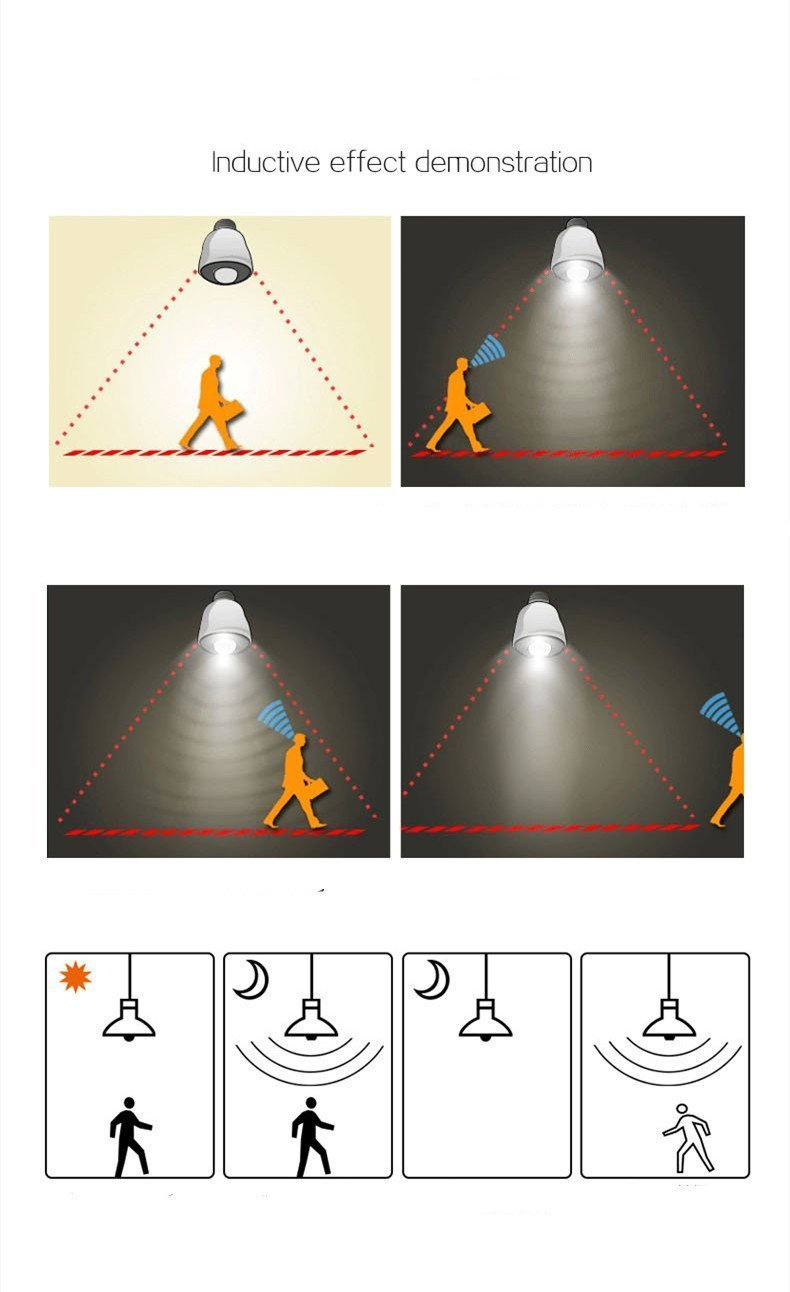 Kendal E27 LED radar Motion Detection Light Sensor Pir Light Bulb Lamp Auto Switch Stairs Night Light Detection Range 24-36 feet (9 Watts) by Kendal (Image #3)