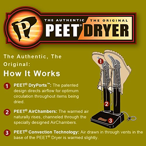 Peet Dryer Wader 2 Boot Wader Electric Dryer With 12