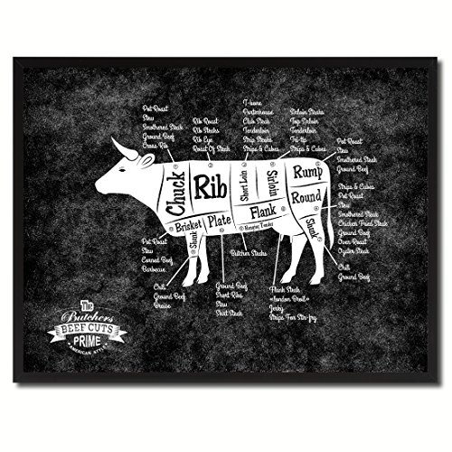 Beef Meat Cow Cuts Butchers Chart Canvas Print with Picture Frame Home Decor Wall Art Collection Gift Ideas, Black, 22