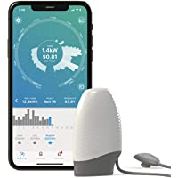 Powerpal Smart Energy Monitor - See Your Power Usage in Real Time and Save Money
