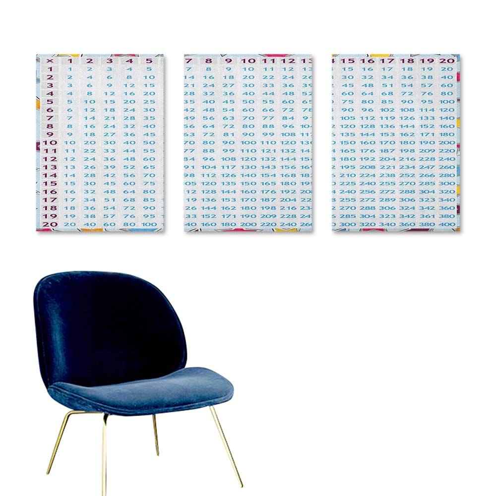 J Chief Sky Educational,Cool Posters Chart with Blue Numbers on Colorful Stars Background Calculation Math Counting Decor Mural for Home Multicolor W24 x L48