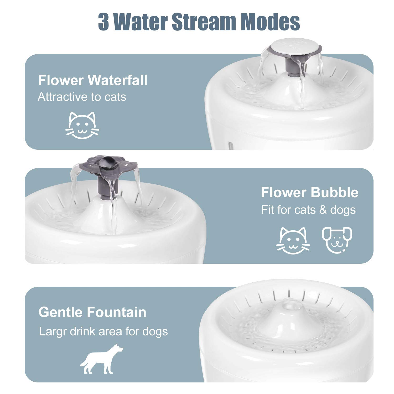ALL FUR YOU Whisper Pet Water Fountain 84oz2.5L Automatic Cat Water Fountain Dog Water Dispenser Replaceable Quad Filter System Near Silent Operation for Cats Dogs Drinking Water Bowl Large Waterer