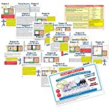 Snap-Circuits-Fundamentals-An-Introduction-to-Electronics-Circuits-Science-Kit