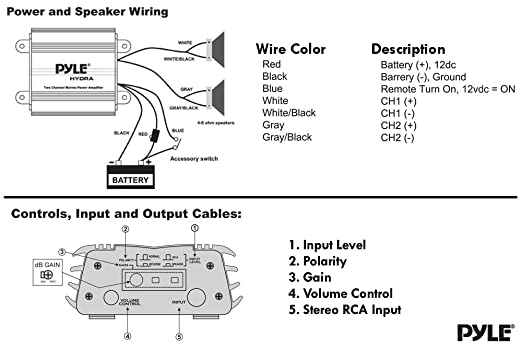 61nn9AQSbsL._SX522_ amazon com pyle plmrmp1b 2 channel 400 watt waterproof micro pyle plmra400 wiring diagram at creativeand.co