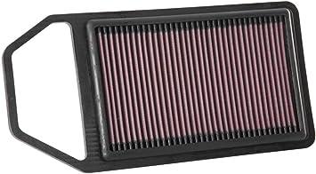 K/&N 33-3117 Filtro de aire de repuesto
