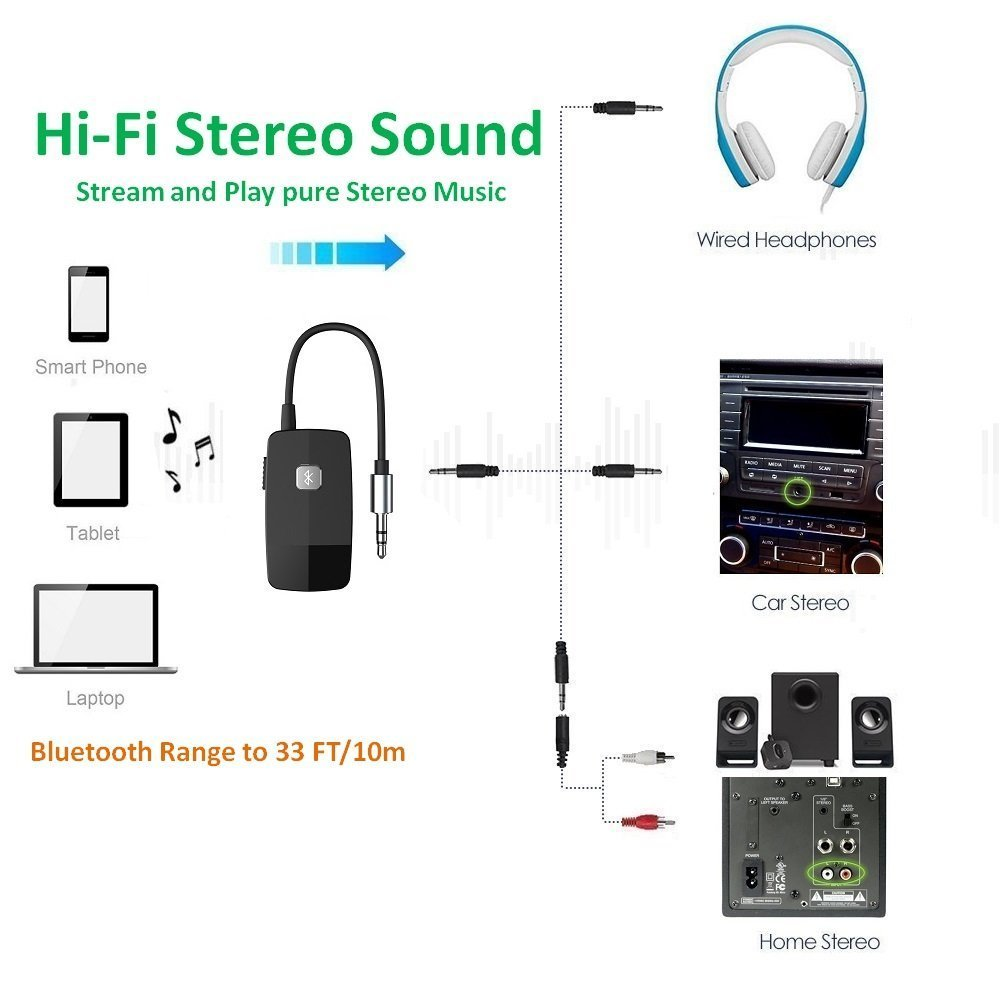 Mise /à Jour Non-Stop Steaming Bluetooth St/ér/éo Musique Adaptateur Mini 3.5mm Aux Sortie Voiture Kit Soutenir Les appels Mains Libres Govlery Bluetooth V4.2 R/écepteur Audio