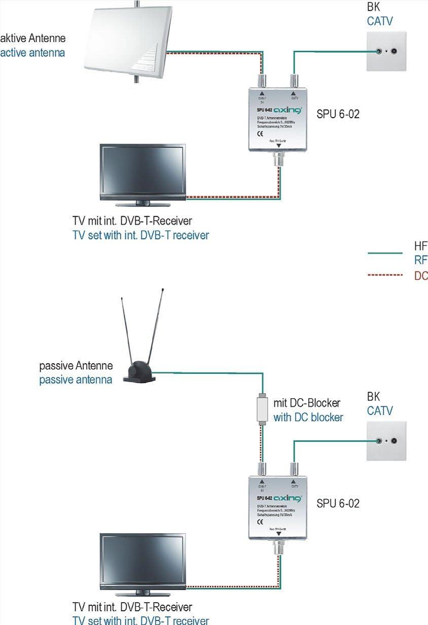 Axing SPU00602 SZU 14-01 - Relé para antena con bloqueo CC: Amazon.es: Electrónica