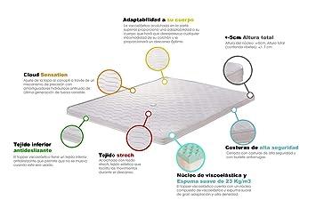 Santino Topper Viscoelástico Cloud Sense - Blanco, Altura/Espesor 7cm, Espuma de Alta