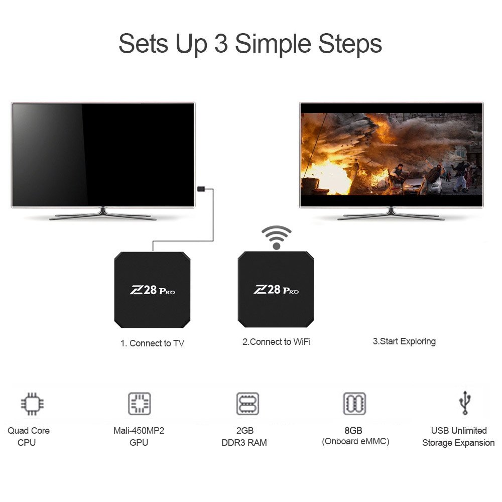 Docooler Smart TV Mini PC HD Media Player Android 7.1 RK3328 Quad Core 64 Bit UHD 4K VP9 H.265 USB3.0 2GB / 8GB WiFi LAN US Plug by Docooler (Image #4)