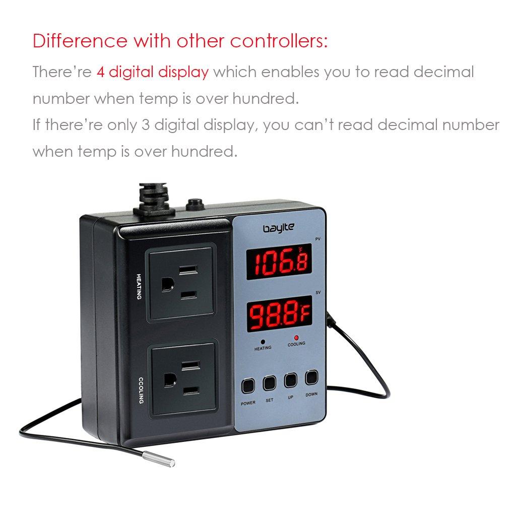 Amazon.com: bayite BTC201 - Termostato digital precableado ...