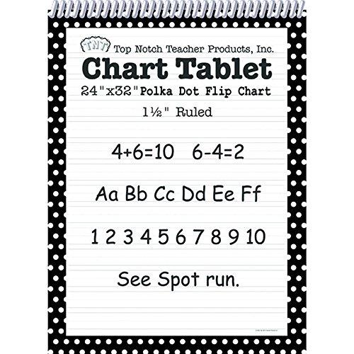 TOP NOTCH TEACHER PRODUCTS POLKA DOT CHART TABLET BLACK 1.5 (Set of 6)