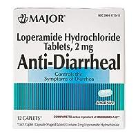 Major Anti-Diarrheal (Loperamide 2 mg/Blister Packed Capsules (12)