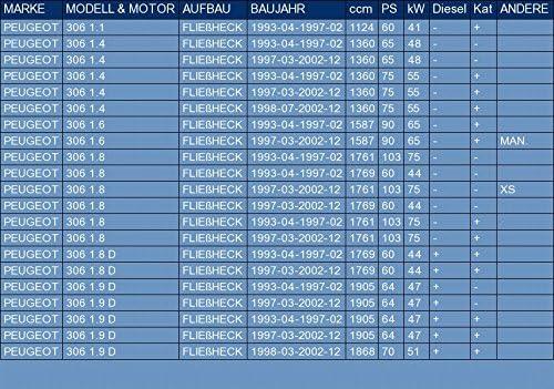 ETS-EXHAUST 51390 Silencioso Trasero el kit de montaje completo pour 306 1.1 1.4 1.6 1.8 1.8 D 1.9 D HATCHBACK 60//65//75//90//103//64//70hp 1993-2002
