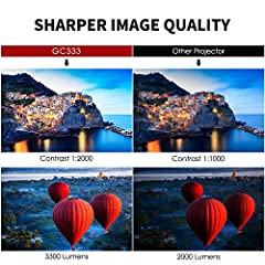 ELEPHAS constantly focus on providing our customers with high-quality products as well as affordable price. As a 10-years professional projector manufacturer, we keep enhancing the display technology of LCD screen, fan noise suppression techn...