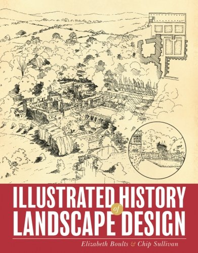 Cheap  Illustrated History of Landscape Design