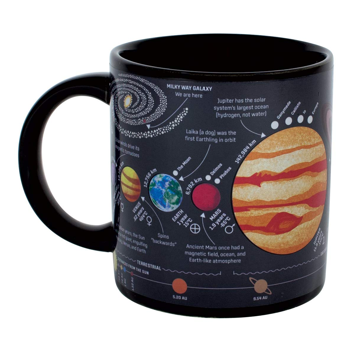 Heat Changing Planet Mug - Add Coffee or Tea and the Solar System Appears - Comes in a Fun Gift Box