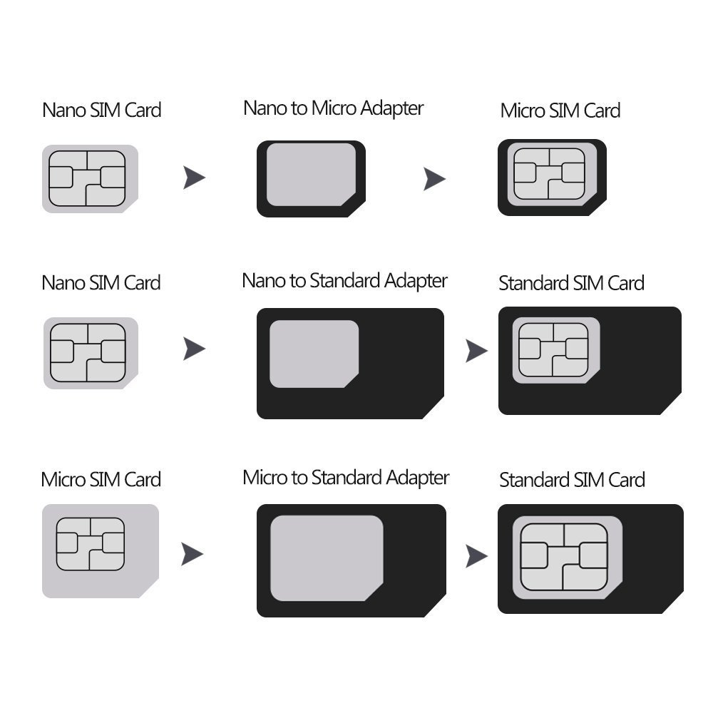 1 Nano Sim Card Cutter Aerb Mini Standard Micro To Nano Sim For