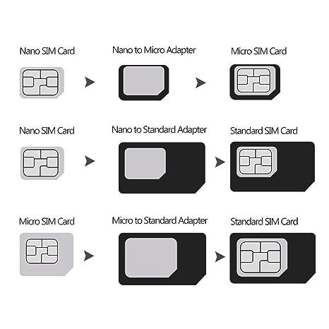 Amazon.Com: Aerb Sim Card Cutter With Nano-Micro, Nano-Standard