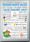 Personalised Word Art A4 Silver Wood Framed 'On The Day You Were Born' Boys Nursery New Born Baby Christening Birthday Memories Print Gift Keepsake