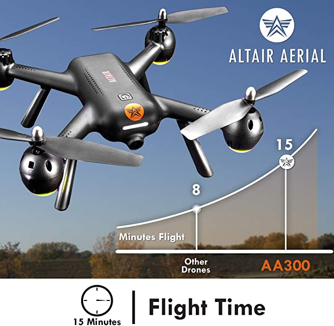 Altair Aerial  product image 8