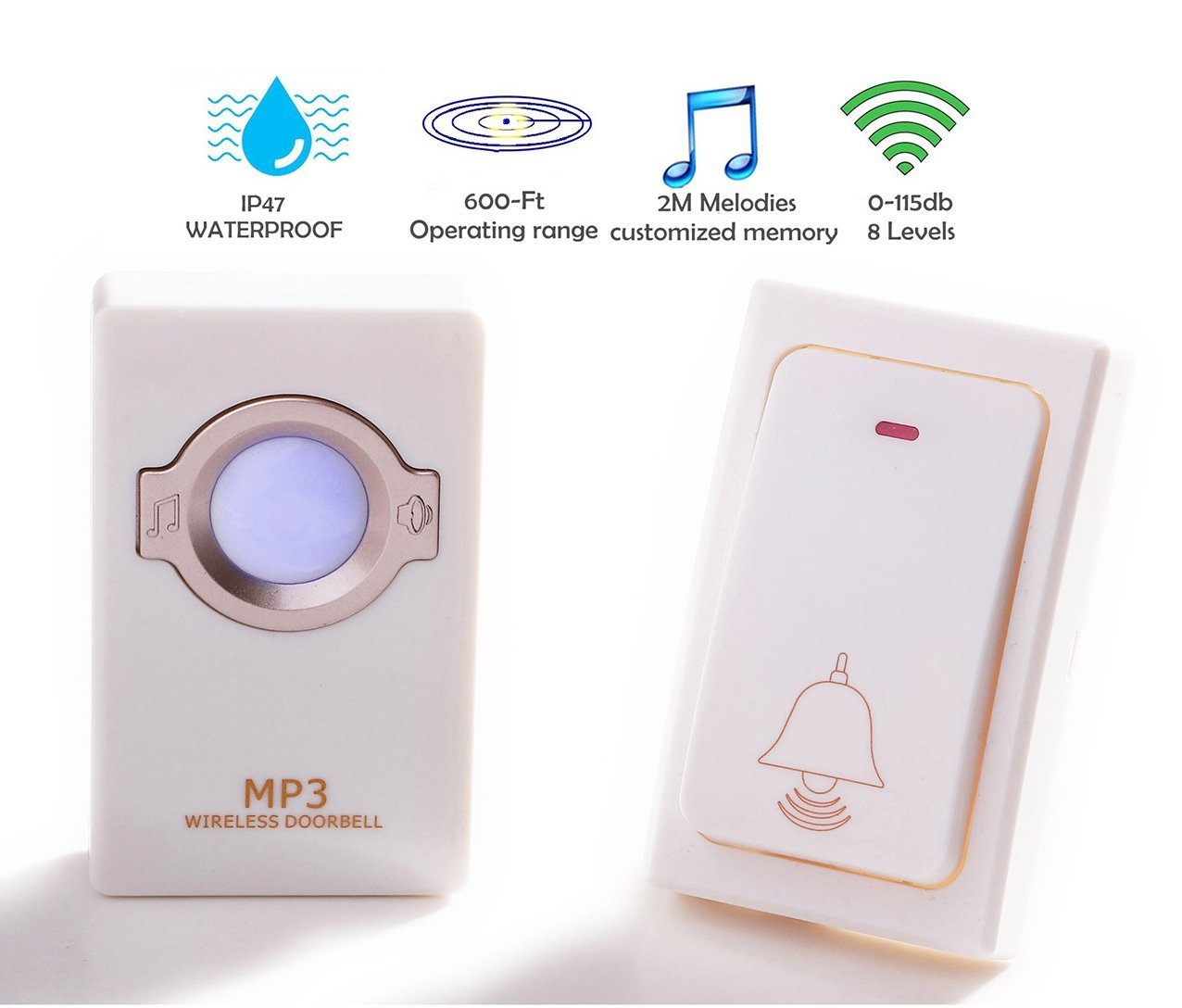 EBDcom Wireless Doorbell Kits No Battery Needed For Both Transmitter And Receiver With Over 16 Musical Tunes Waterproof Push Botton & 8 Volume Levels