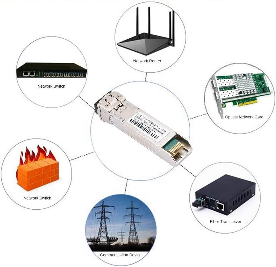 Yoidesu Transceiver Module,SFP28-25G-SR Transceiver Module,25Gb//s 10 Gigabit Multi-Mode Dual Fiber Transceiver,Optical Module for HP//Cisco//Huawei//IBM//DELL//Lenovo etc. ASUS Inspur//ZTE H3C