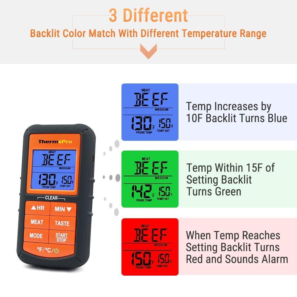 ThermoPro TP07 Termómetro Cocina Digital Termómetros Barbacoa Inalámbrico para Carne BBQ Horno Parrilla Ahumador con Modos de Temporizador, útil ...
